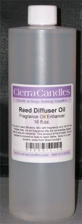 Reed Diffuser Oil Carrier